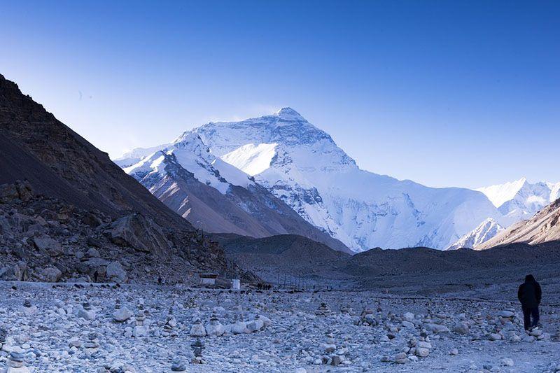 Tibet Overland With EBC
